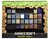 Minecraft Periodic Table of Elements