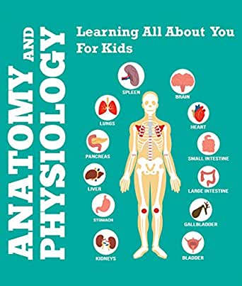Learn Anatomy - Home | Facebook