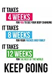 Keep Going Fitness Motivation Quote Poster