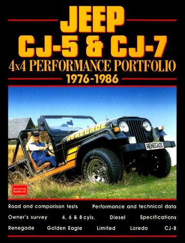 Jeep CJ-5 and CJ-7 4x4 Performance Portfolio