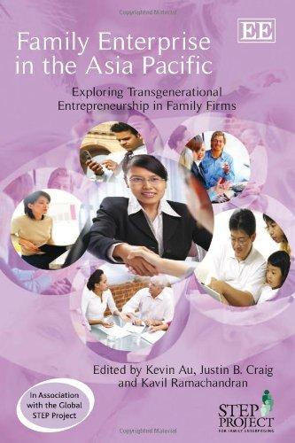 Family Enterprise in the Asia Pacific: Exploring Transgenerational Entrepreneurship in Family Firms