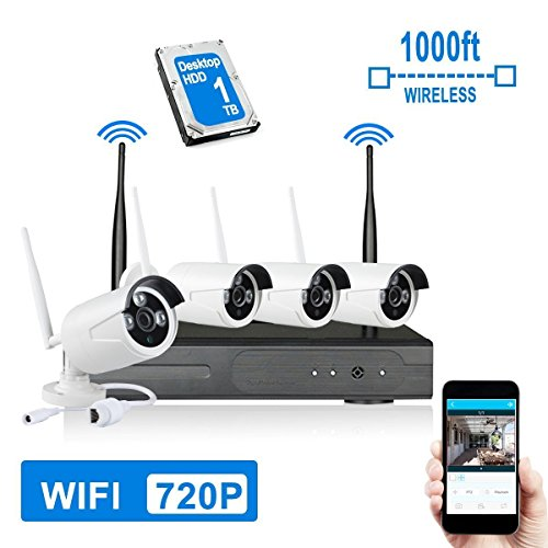 Ctronics CT-IPHB06 HD 720P 1.0 Megapixel H.264 3.6mm CCTV WIFI Wireless IP Cube Camera 10M IR Range P2P PNP Night Vision Security Surveillance Camera with Audio,TF Card and Alarm