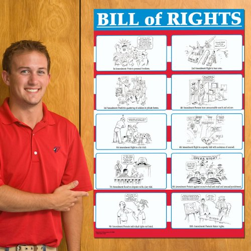 English Bill Of Rights Video For Kids