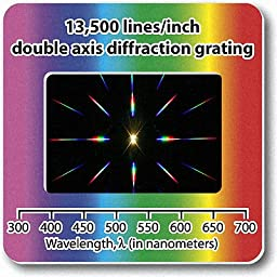 Rainbow Symphony Diffraction Grating Slides - Double Axis 13,500 Line/Inch, Package of 25