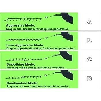 Chain Harrow 6-1/2 x 4 Variable Action Drag - Overall Length: 90