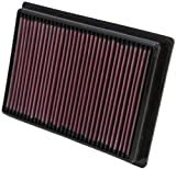 K&N Replacement Air Filter POLARIS RANGER RZR 570; 2012 PL-5712