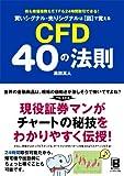 買いシグナル・売りシグナルは[図]で覚える CFD 40の法則
