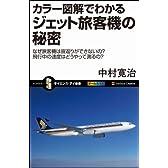 カラー図解でわかるジェット旅客機の秘密 なぜ旅客機は宙返りができないの? 飛行中の速度はどうやって測るの? (サイエンス・アイ新書)