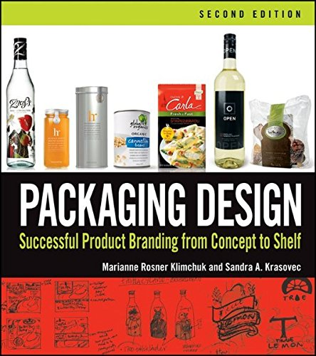 packaging-design-successful-product-branding-from-concept-to-shelf