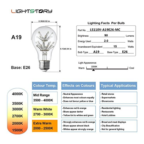LIGHTSTORY Starry LED Bulb, E26 Base 2200K A19 Edison Decorative LED Light Bulbs, Non-Dimmable 2