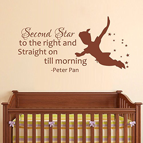 wandtattoo peter pan zitat second star to the right peter pan kinderzimmer zitat kinder. Black Bedroom Furniture Sets. Home Design Ideas