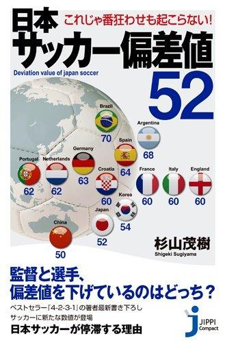 日本(にっぽん)サッカー偏差値52
