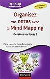 Organisez vos notes avec le Mind Mapping - Dessinez vos idées !