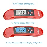 Talking BBQ Thermometer,Instant Read Thermometer,Best Quick Read Digital Cooking Thermometer for All Food, Grill, BBQ and Candy with Lighting LCD Screen and Speaker by iMallcoo (Red Upgrade Version)
