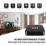 YUNTAB-TV-BOX-S805-Z4-M8S-S806-MX4-S905-R6H-R8H
