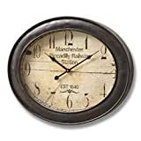 LARGE VINTAGE ANTIQUE MANCHESTER PICCADILLY STATION WALL CLOCK (6337) - Size: 53cm x 44cm - 21