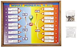 American Educational What Mineral Is It? Test Kit