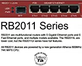 MikroTik RB2011iLS-IN 10 Ethernet Ports RouterBoard