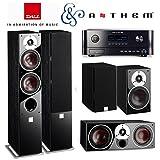 Anthem MRX 710 Receiver Bundle With