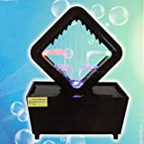 サンコー USBミニ噴水OPENモデル PUL1032K