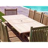 Zennor - Solid Teak - 1.8m-2.4m / 6ft-7.8ft Rectangular Extending Garden Table - 8-12 Seater
