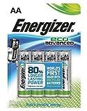 Energizer Blister