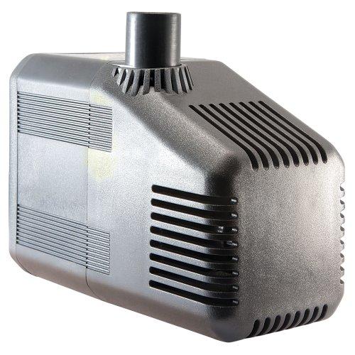 Rio 17HF HyperFlow Water Pump - 1090 GPH