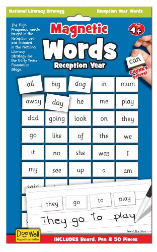 Baby First Words List