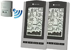 Ambient Weather WS-1171-2-KIT Dual Zone Wireless Advanced Weather Station with Temperature, Dew Point, Humidity with Calibration and Barometer from Ambient Weather