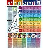 Chakra Colors Chart-Laminated