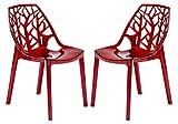 Modern Cornelia Transparent Red Dining Chair Set of 2