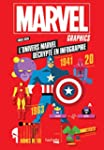Marvel graphics: Tout l'univers de Ma...