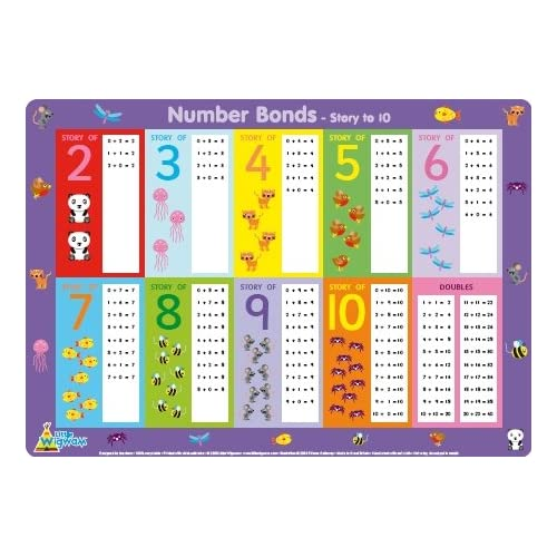 Little Wigwam Number Bonds - Story To 10 Placemat