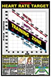Heart Rate Chart 24″ X 36″ Laminated…