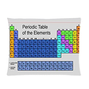 New first 20 elements of the periodic table flash cards periodic for 11 20 elements on the periodic table