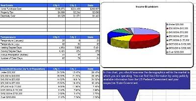 Automotive Brokerage Marketing Plan Plus Business Plan
