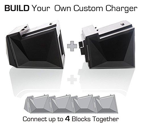 Nyko charge block duo xbox one 9bb139cd181a544c7db915b0d628c5a4 nyko charge block duo xbox one 9bb139cd181a544c7db915b0d628c5a4 pcpartpicker ccuart Choice Image