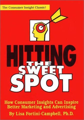 Hitting the Sweet Spot: How Consumer Insights Can Inspire...