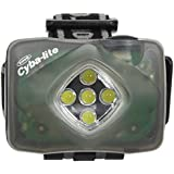 Ring Cyba-Lite Sport Ultra Bright LED Headlamp