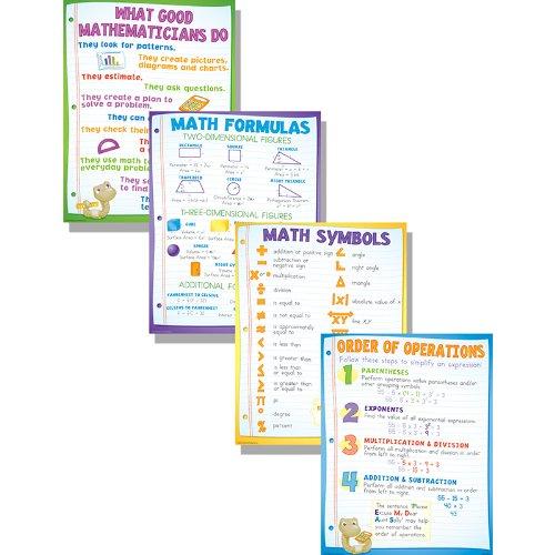 mcdonald-publishing-mc-p130-basics-set-poster-math