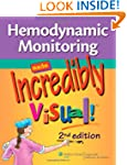 Hemodynamic Monitoring Made Incredibl...
