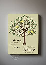MuralMax - Custom Family Tree, When Two People Fall In Love, Stretched Canvas Wall Art, Wedding & Anniversary Gifts, Unique Wall Decor, Color, Sandstone - 30-DAY Money Back Guarantee - Size - 8x10