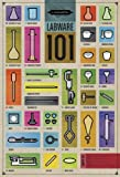 American Educational Labware 101 Poster