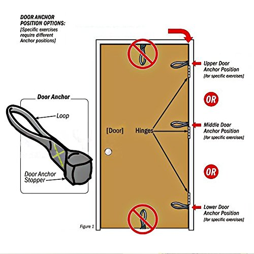 FREETOO Heavy Duty Sturdy Resistance Band Door Anchor