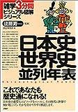 日本史世界史並列年表 (雑学3分間ビジュアル図解シリーズ)