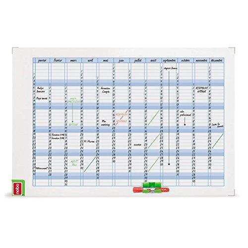 planificacion-rendimiento-nobo-junta-anual-de-borrado-en-seco-rejilla-magnetica-w900xh600mm-ref-3048
