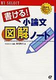湯浅誠さんの子供の貧困について考える(3)