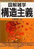 構造主義 (図解雑学シリーズ)