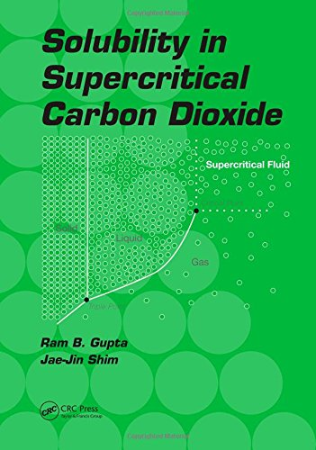 Image for publication on Solubility in Supercritical Carbon Dioxide