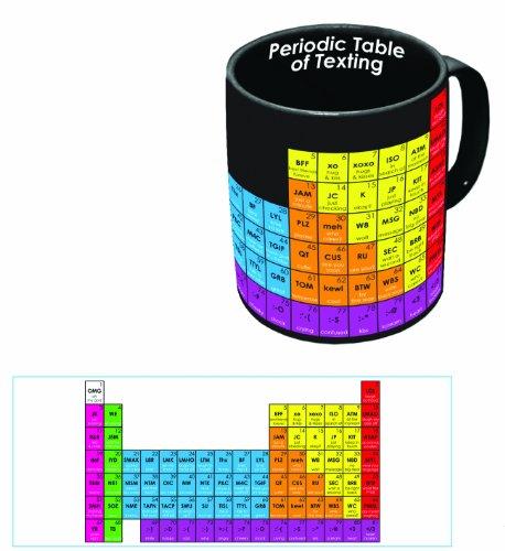 mug-tableau-des-elements-periodique